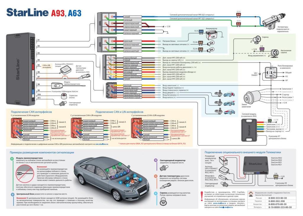 Схема подключения Starline A93