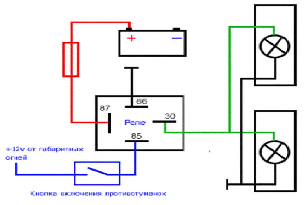 Схема подключения противотуманных фар Калина